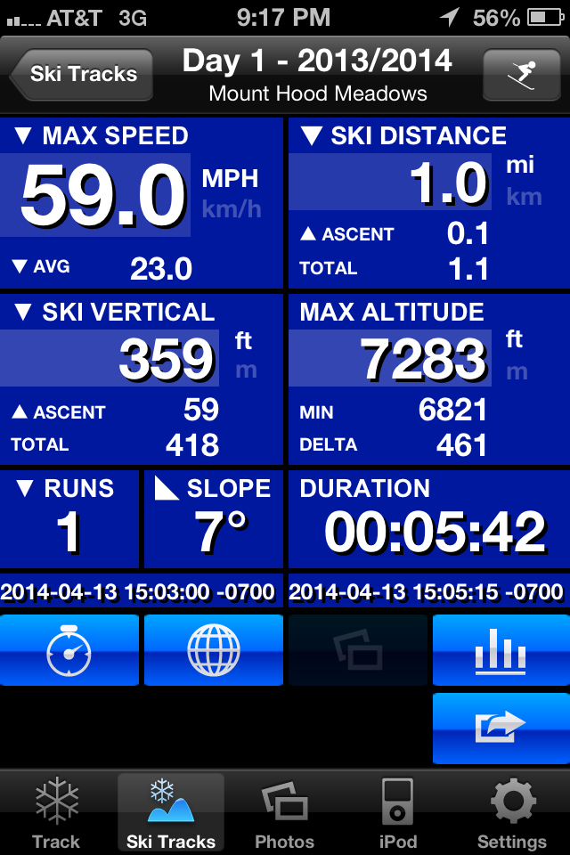 59 mph on skis!